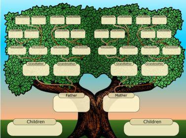 fabriquer un arbre g n alogique avec un enfant les arpents du temps. Black Bedroom Furniture Sets. Home Design Ideas